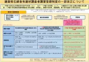 05 建築物石綿含有建材調査者講習登録制度の一部改正について_page-0001