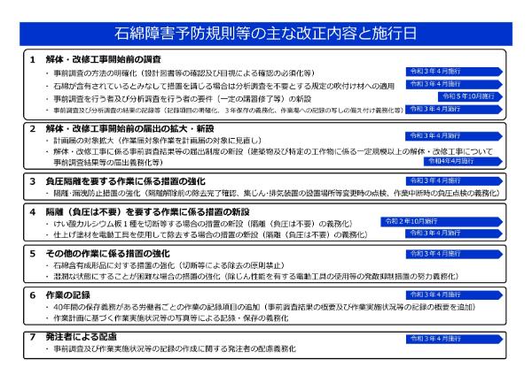 06 石綿障害予防規則等の改正のポイント_page-0002